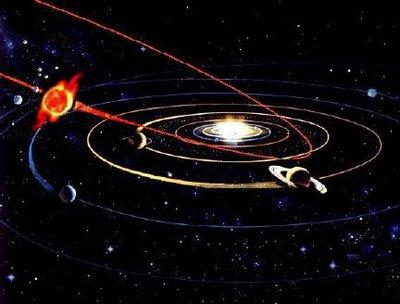orbita%20lui%20nibiru