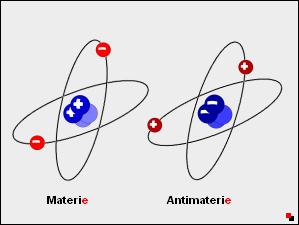 anti-matterzz